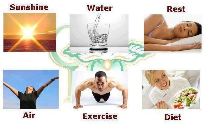 Gesundheit in Gesundheit